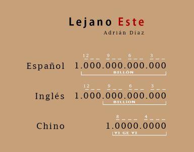 billón español, billion inglés, yi ge yi chino